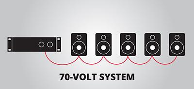 70 volt system