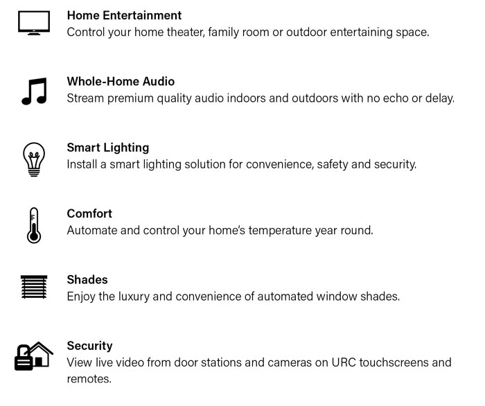 smart home list